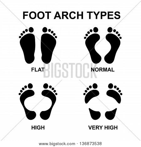 Set Of Flat Foot, High Arch