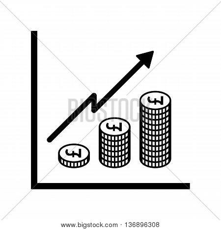 Money Pound Icon