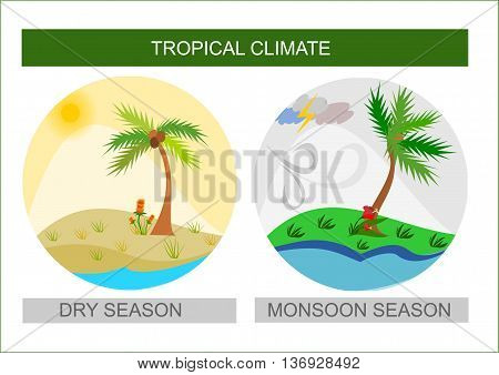 Round illustrations for tropical climate wet monsoon and dry season
