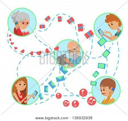 Family vector illustration flat style people faces online social media communications. Man woman parents grandparents with tablet phone. Content and humans connected via chat share like e-mail.