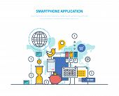 Smartphone Application. Software For Mobile Devices. Electronic Applications For Phones. Interaction poster