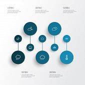 Climate Icons Line Style Set With Moonshine, Snowfall, Thermometer And Other Rain Elements. Isolated poster