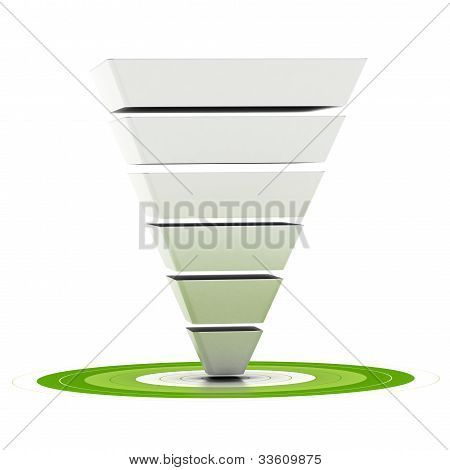 sales funnel or conversion funnel