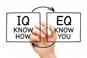 Hand Writing Iq Know How And Eq Know You With Marker On Transparent Wipe Board Isolated On White. In poster