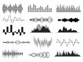 Sound Waves. Music Wave, Audio Frequency Waveform. Radio Voice And Soundtrack Symbol. Soundwave Abst poster