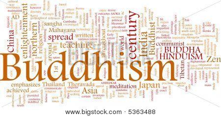 Buddhism Word Cloud