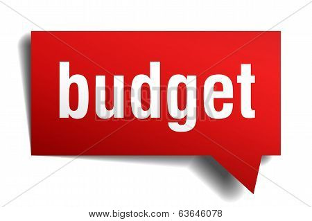 Budget Red 3D Realistic Paper Speech Bubble Isolated On White