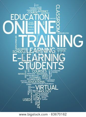 Word Cloud Online Training