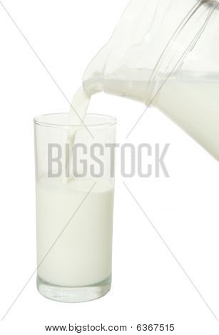 Milk From Jug