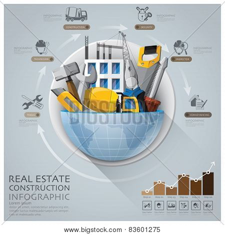 Global Real Estate And Construction Infographic With Round Circle Diagram