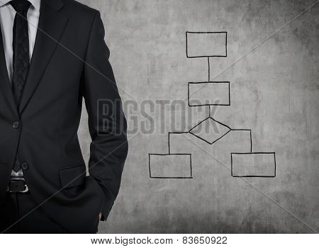 Businessman And Drawing Algorithm