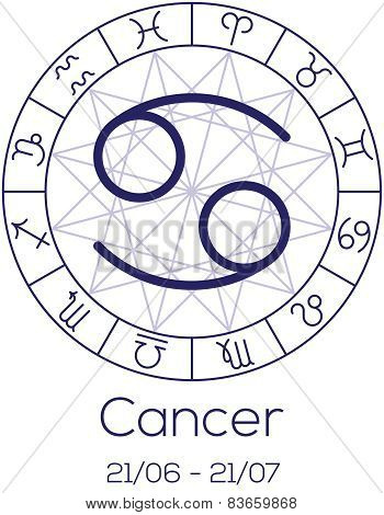 Zodiac Sign - Cancer. Astrological Symbol In Wheel With Polygonal Background.