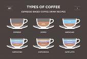 foto of typing  - Set types of coffee - JPG