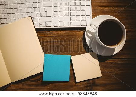 Overhead shot of post its and cup of coffee on a desk