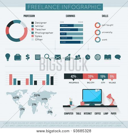 Freelance and home work infographic