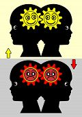 pic of feelings emotions  - Twins sharing the same structure of feeling and emotional state - JPG
