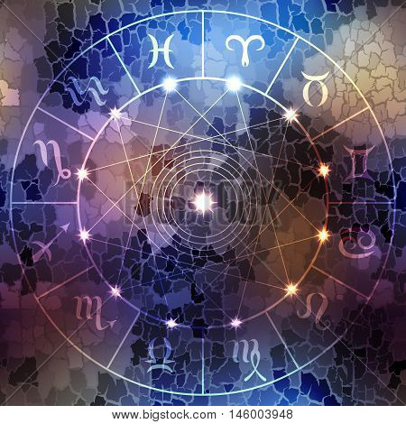 Circle with signs of zodiac on dark blue blur background.
