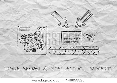 Confidential Prototype On Production Line, Concept Of Trade Secrets