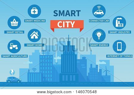 Smart city vector concept illustration with icons. Concept of Internet of things and another future technologies for living.