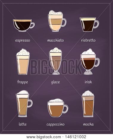 Different coffee types incuding espresso, macchiato, ristretto, frappe, glace, irish, latte, cappuccino and mocha on the blackboard.