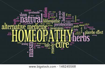 Unconventional Medicine