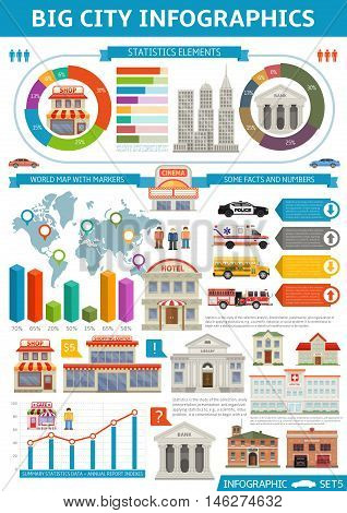Bid city infographics with world map sets of transportation and buildings statistics and diagrams vector illustration