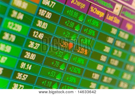 A close-up of a monitor showing financial stock market information, financial markets background