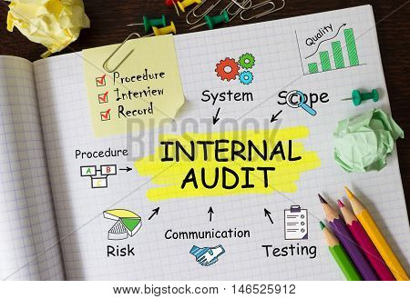 Notebook with Tools and Notes about Internal Audit concept