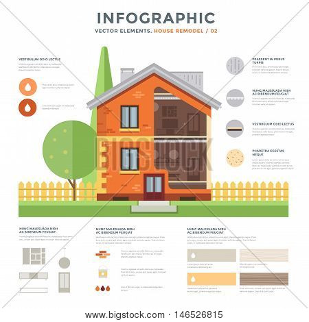 Vector elements for creating your infographics.House remodel. Infographic. Reconstruction of the house with the use of modern materials. Vector flat illustration