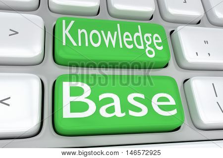 Knowledge Base Concept