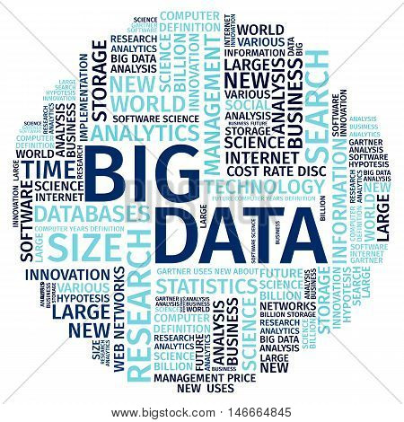 Text Composition Word Cloud Big Data Vector
