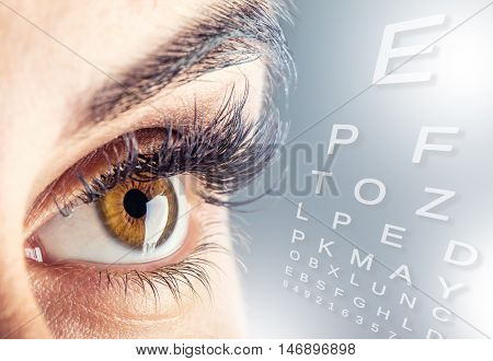 Close-up of woman's eye. macro beautiful female eye.Alphabetical eye test