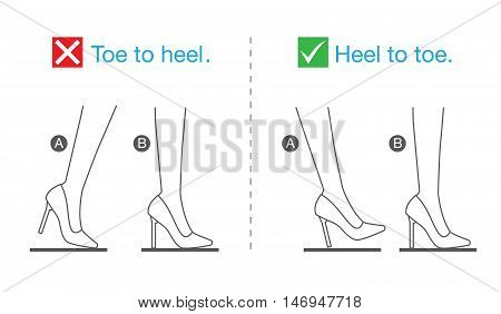 Correct posture in walking with high heels. Illustration about beauty and fashion.