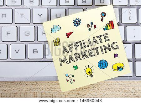 Affiliate Marketing Business Concept
