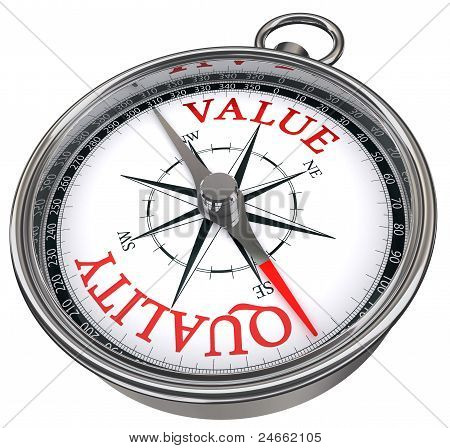 Quality Versus Value Concept Compass