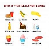 Food To Avoid For Hormone Balancing Set Isolated On White. Vector Cartoon Style Product Icons Illust poster