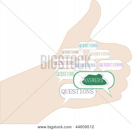 Hand With Question Answer Concept Isolated On White, art illustration