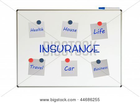 Insurance Chart With Papers And Magnets