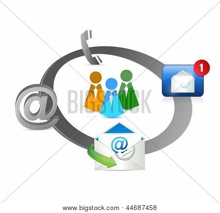 People Contact Us Concept Illustration Design