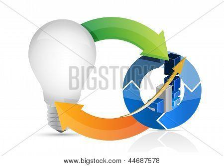 Idea Cycle Illustration Design