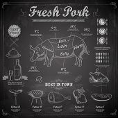 stock photo of roasted pork  - illustration of different cuts of pork on chalk board - JPG