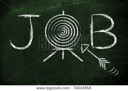 Target Role, Job With Target And Arrow