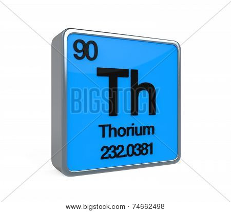 Thorium Element Periodic Table