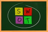 image of swot analysis  - Business concept of SWOT analysis written on sticky colored paper - JPG