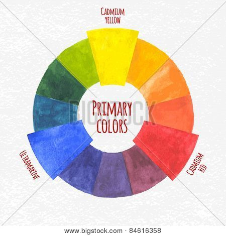 Watercolor primary colors chart