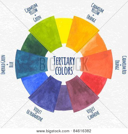 Watercolor tertiary colors chart