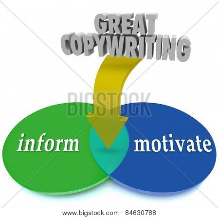 Great Copywriting words on an arrow pointing to overlapping areas of circles in a venn diagram illustrating Inform and Motivate customers to buy or make a purchase