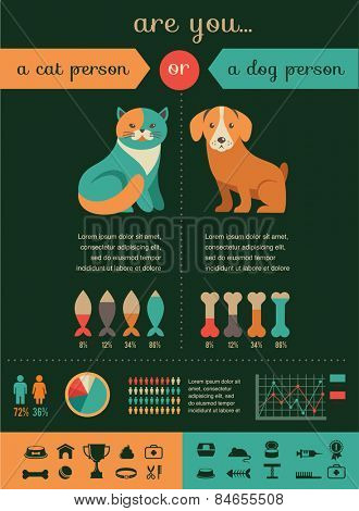 Cat infographics with vector icons set and elements
