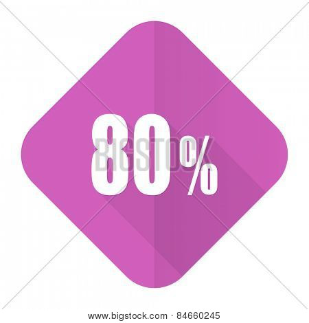 80 percent pink flat icon sale sign