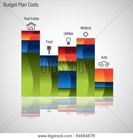 An image of a budget plan chart.